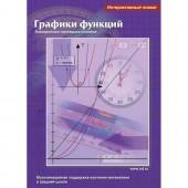 Интерактивные плакаты. Графики функций. Программно-методический комплекс (DVD-box)
